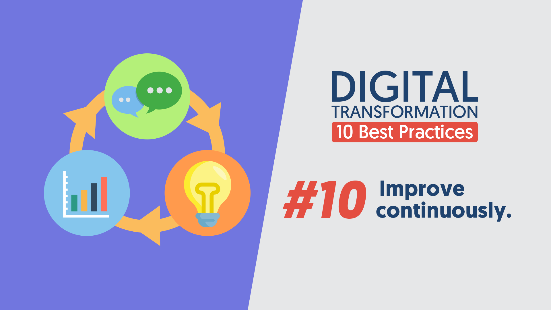 DigitalTransformation-10BestPractices-Series-ImproveContinuously